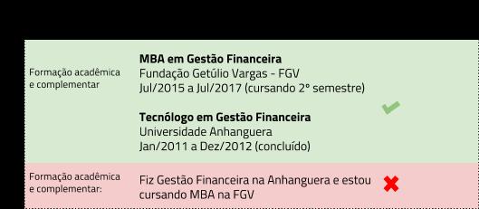 Exemplo formação acadêmica analista financeiro