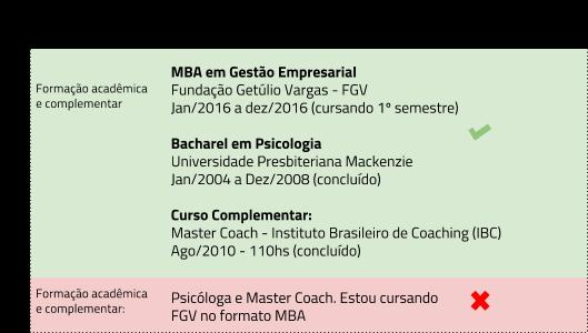 Exemplo formação acadêmica coordenador RH