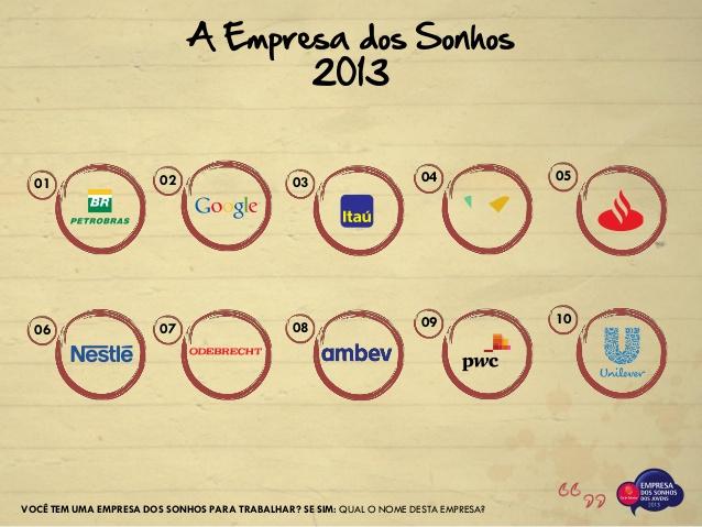Empresas do sonho