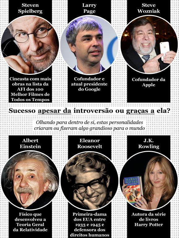 Introvertidos de sucesso