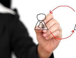 Por que job rotation pode ser útil para você