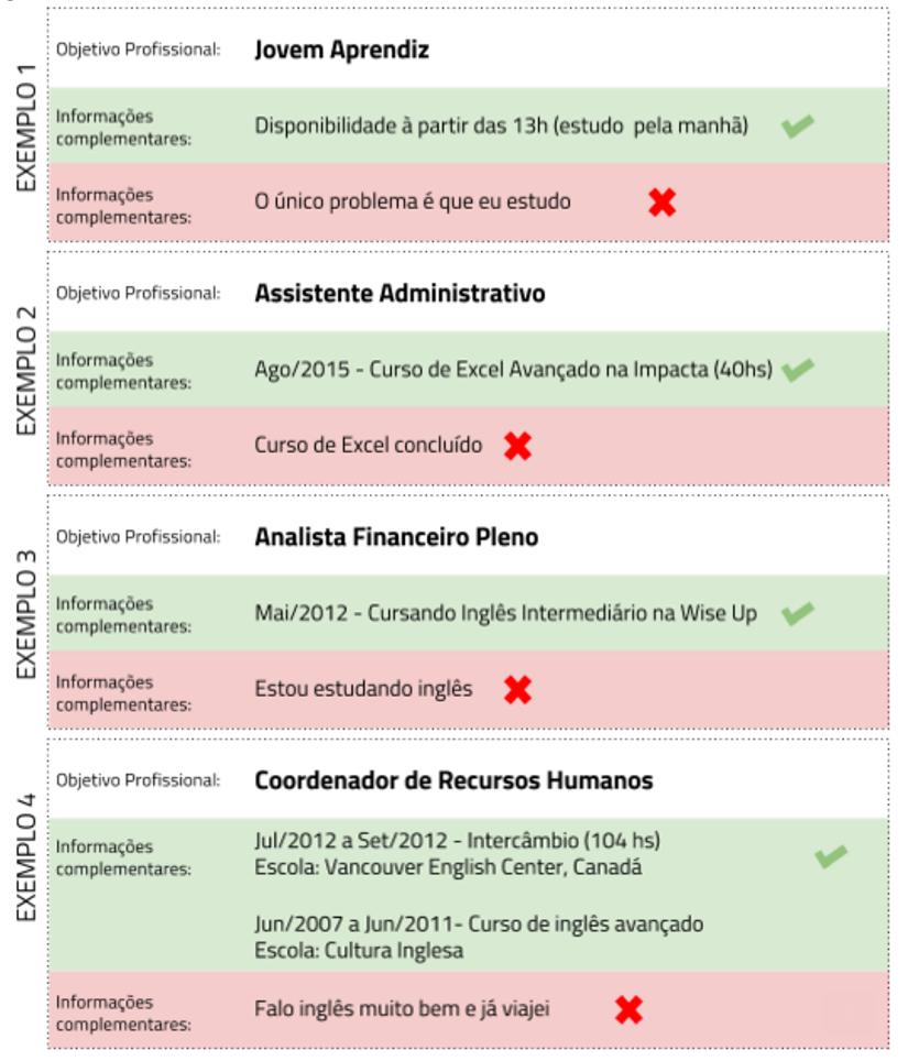 Exemplos informacoes complementares