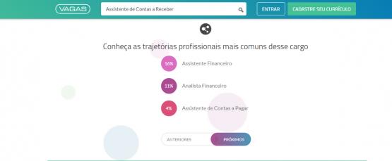 assistente de contas a receber página de cargos vagas.com.br
